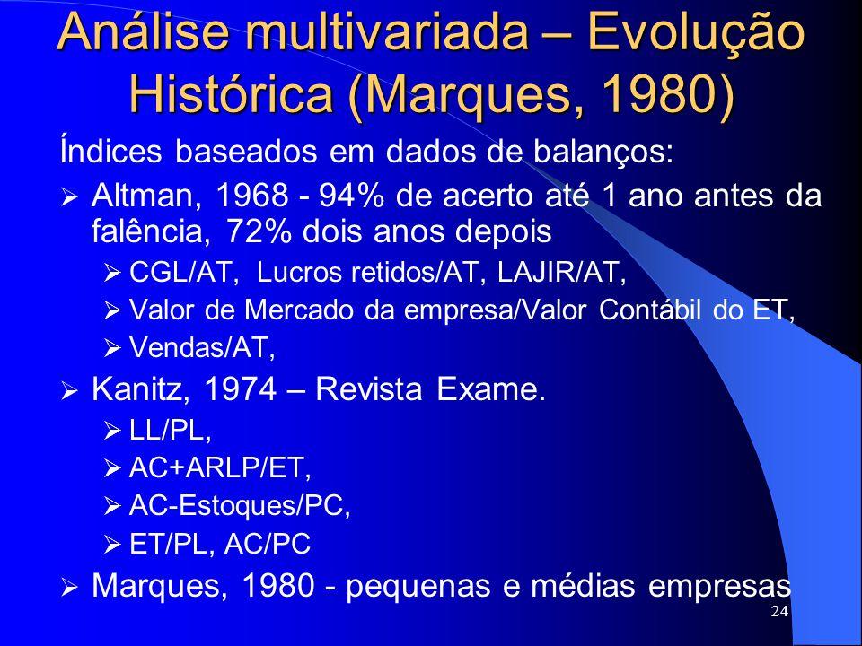 Análise multivariada – Evolução Histórica (Marques, 1980)