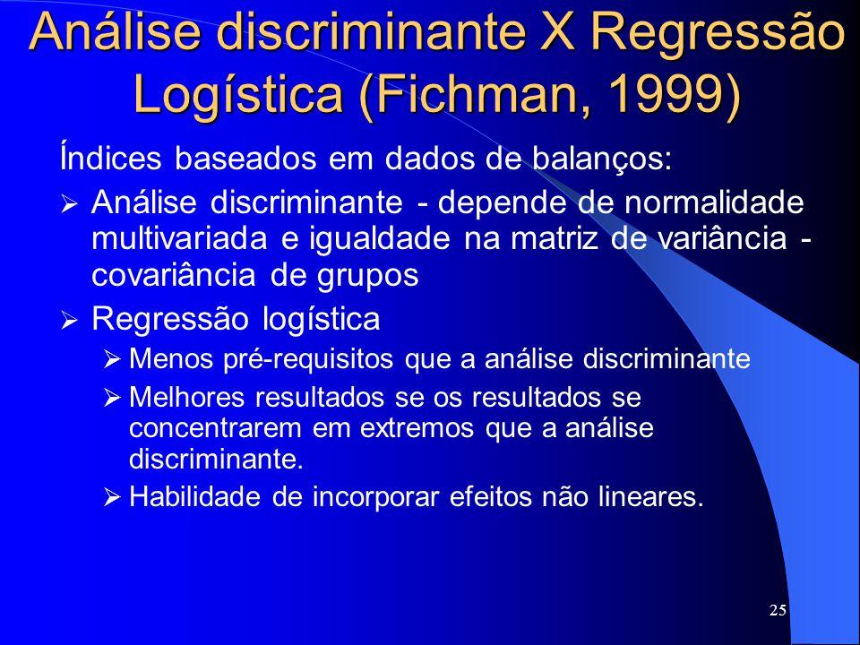 Análise discriminante X Regressão Logística (Fichman, 1999)