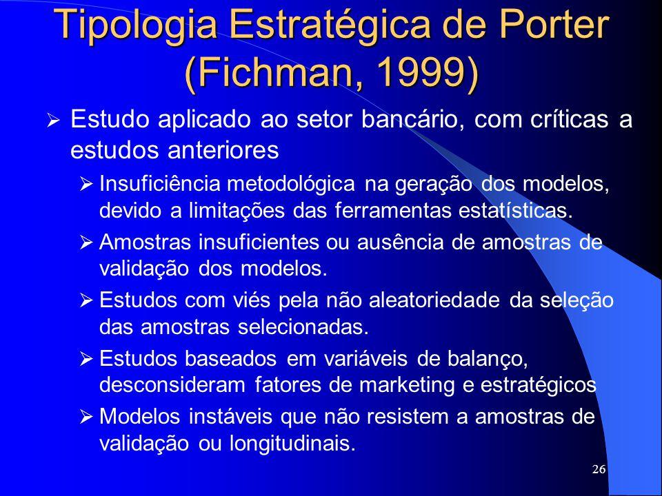 Tipologia Estratégica de Porter (Fichman, 1999)