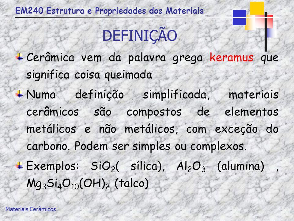 DEFINIÇÃO Cerâmica vem da palavra grega keramus que significa coisa queimada.