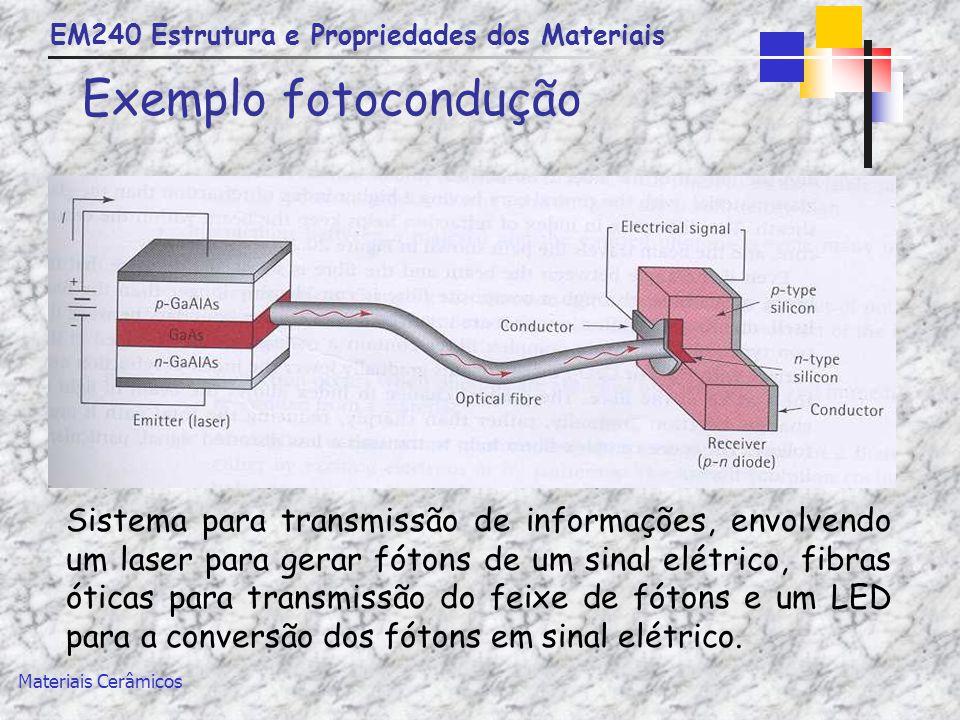 Exemplo fotocondução