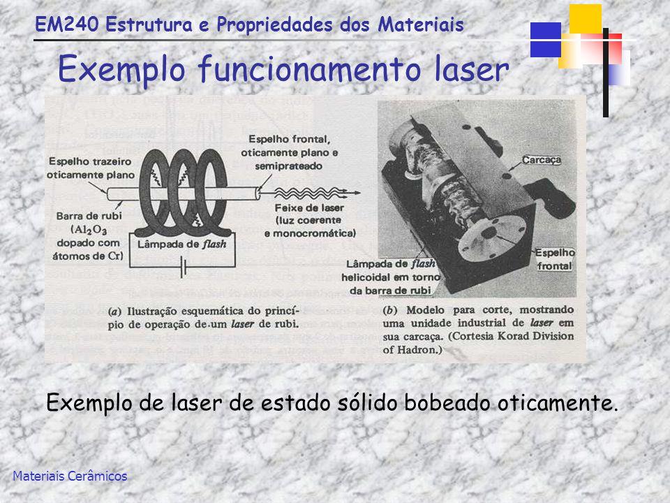 Exemplo funcionamento laser