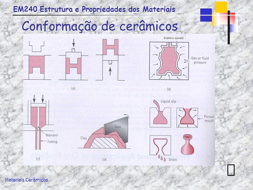 Conformação de cerâmicos