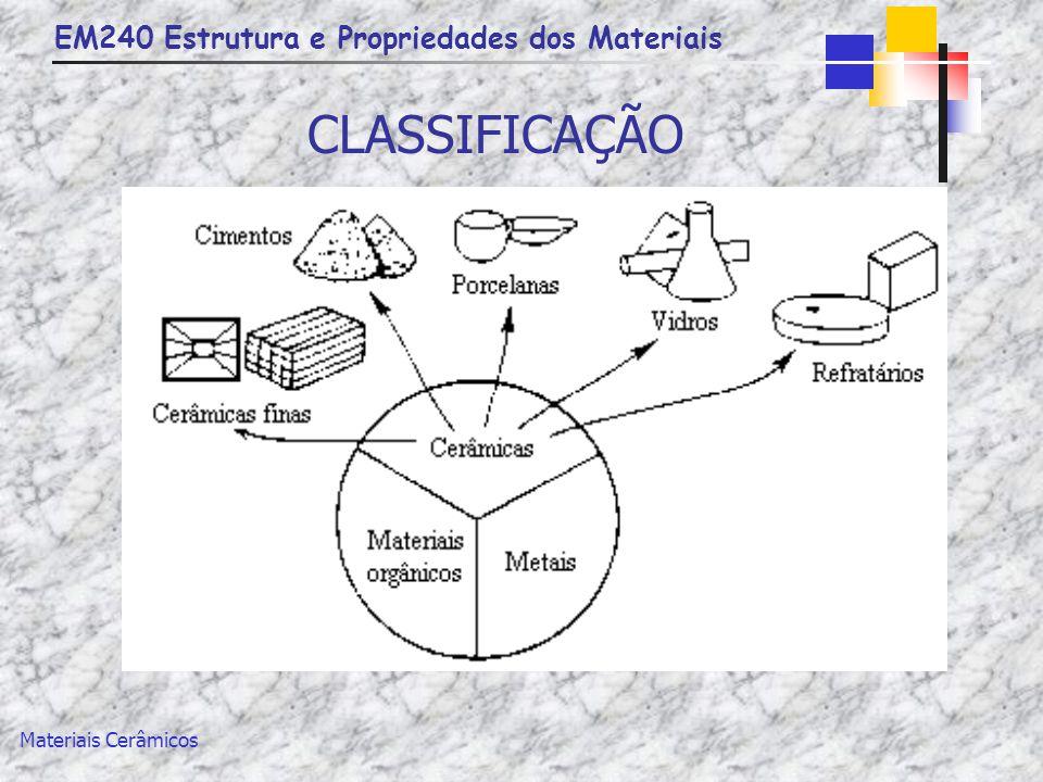CLASSIFICAÇÃO Materiais Cerâmicos