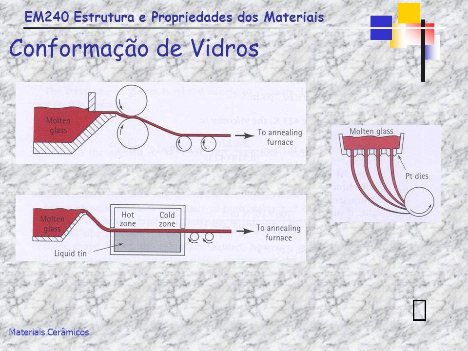 Conformação de Vidros Materiais Cerâmicos