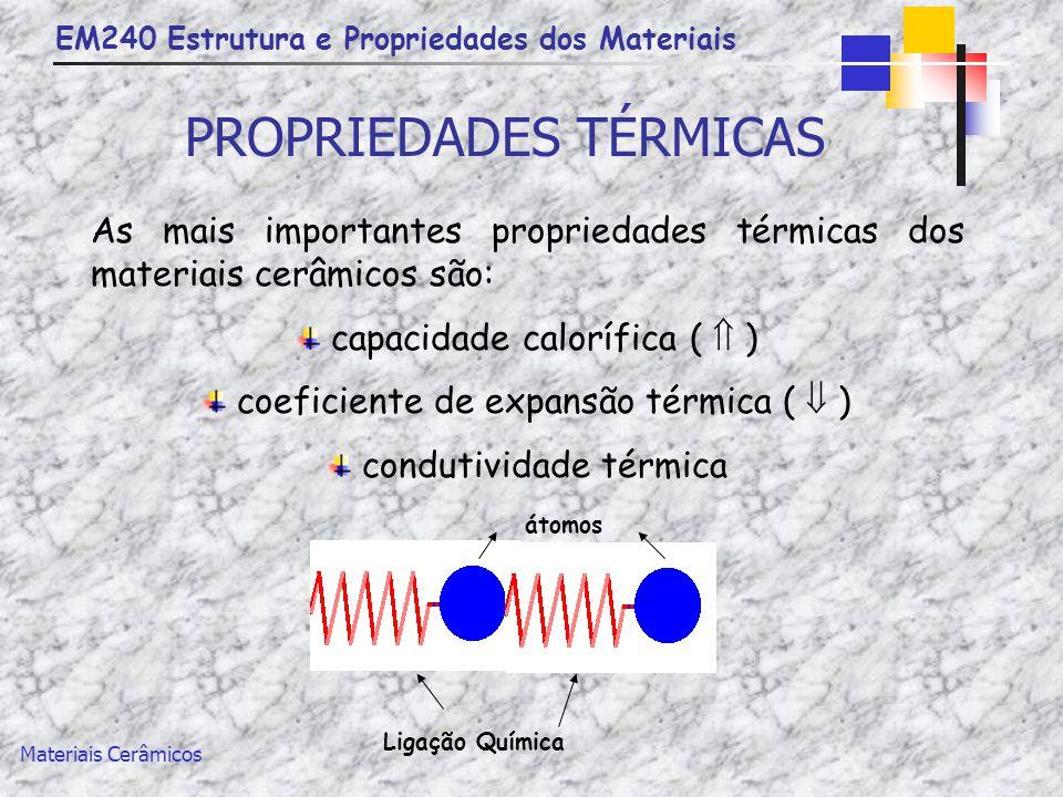 PROPRIEDADES TÉRMICAS