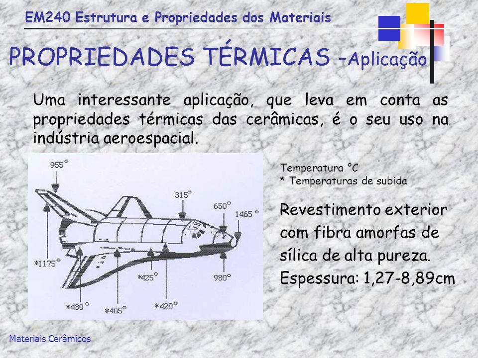 PROPRIEDADES TÉRMICAS -Aplicação