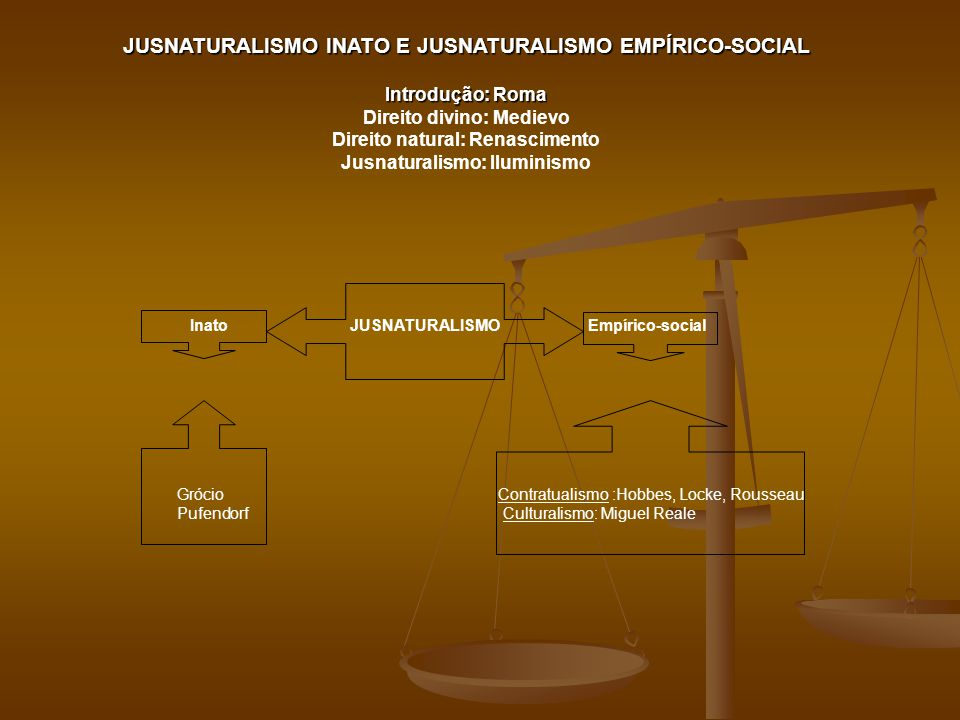 JUSNATURALISMO INATO E JUSNATURALISMO EMPÍRICO-SOCIAL