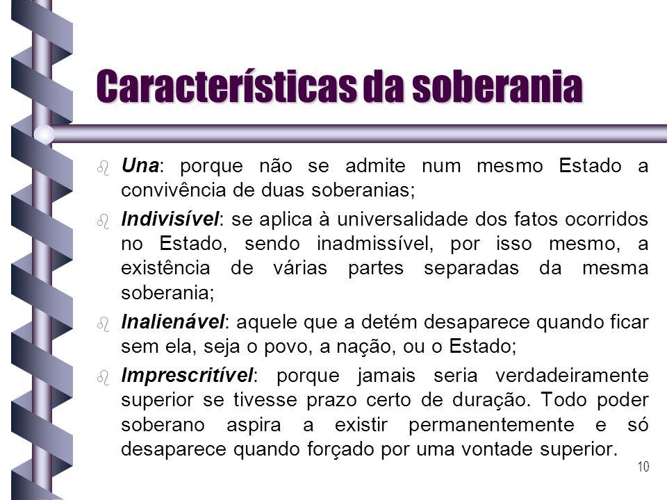 Características da soberania