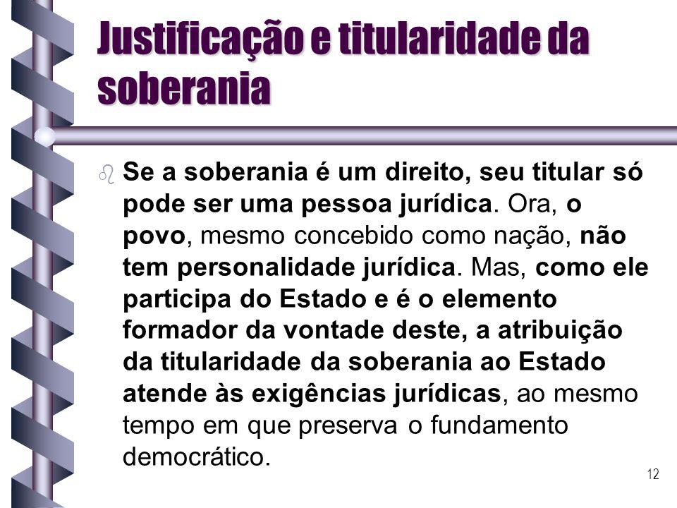 Justificação e titularidade da soberania
