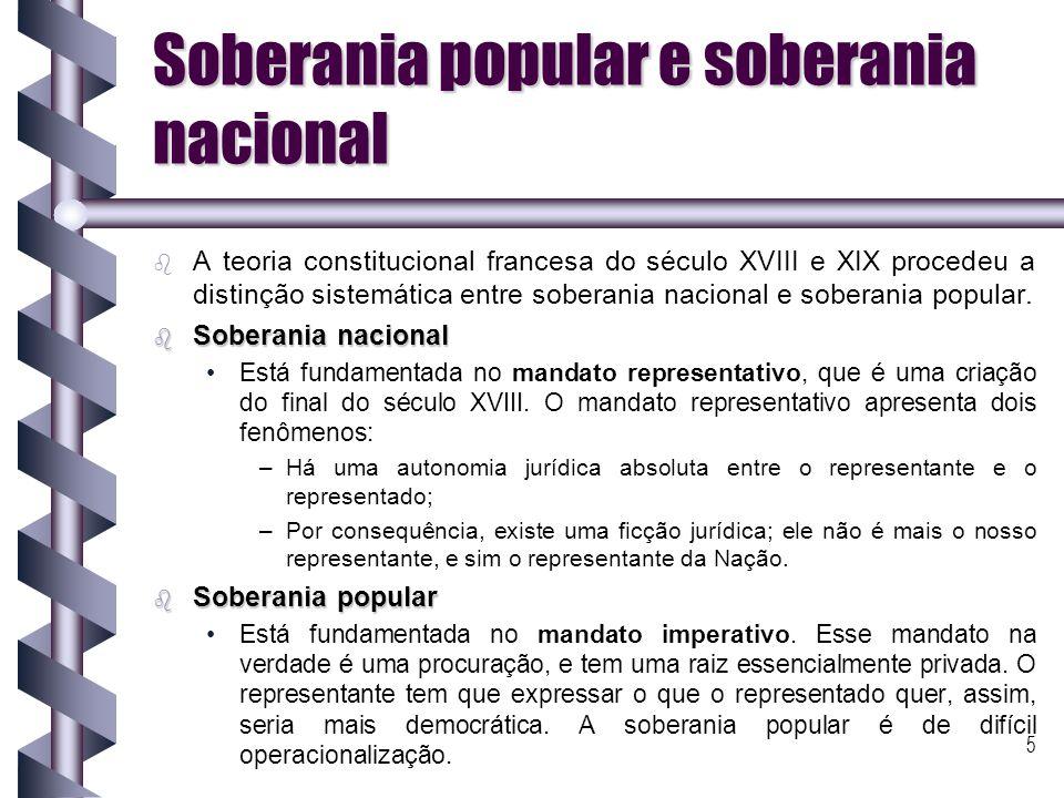 Soberania popular e soberania nacional