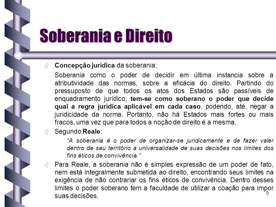 Soberania e Direito Concepção jurídica da soberania: