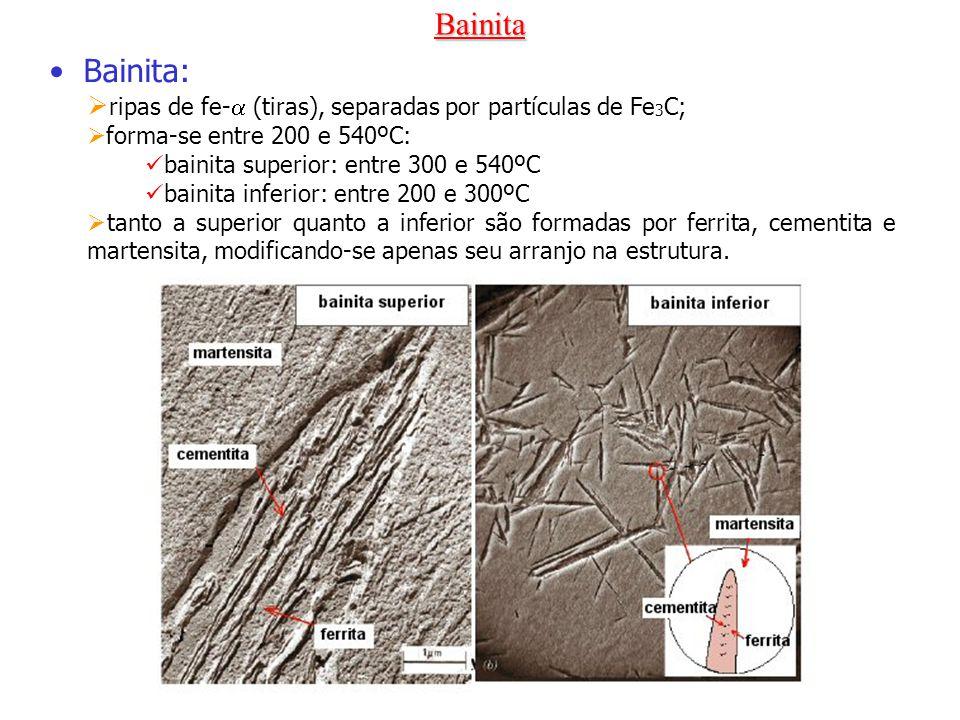 Bainita • Bainita: ripas de fe- (tiras), separadas por partículas de Fe3C; forma-se entre 200 e 540ºC: