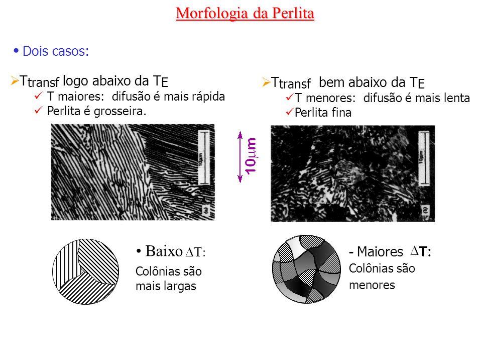 Morfologia da Perlita Dois casos: Baixo - Maiores D T: