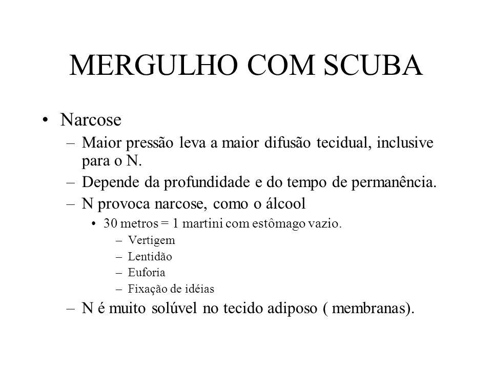 MERGULHO COM SCUBA Narcose