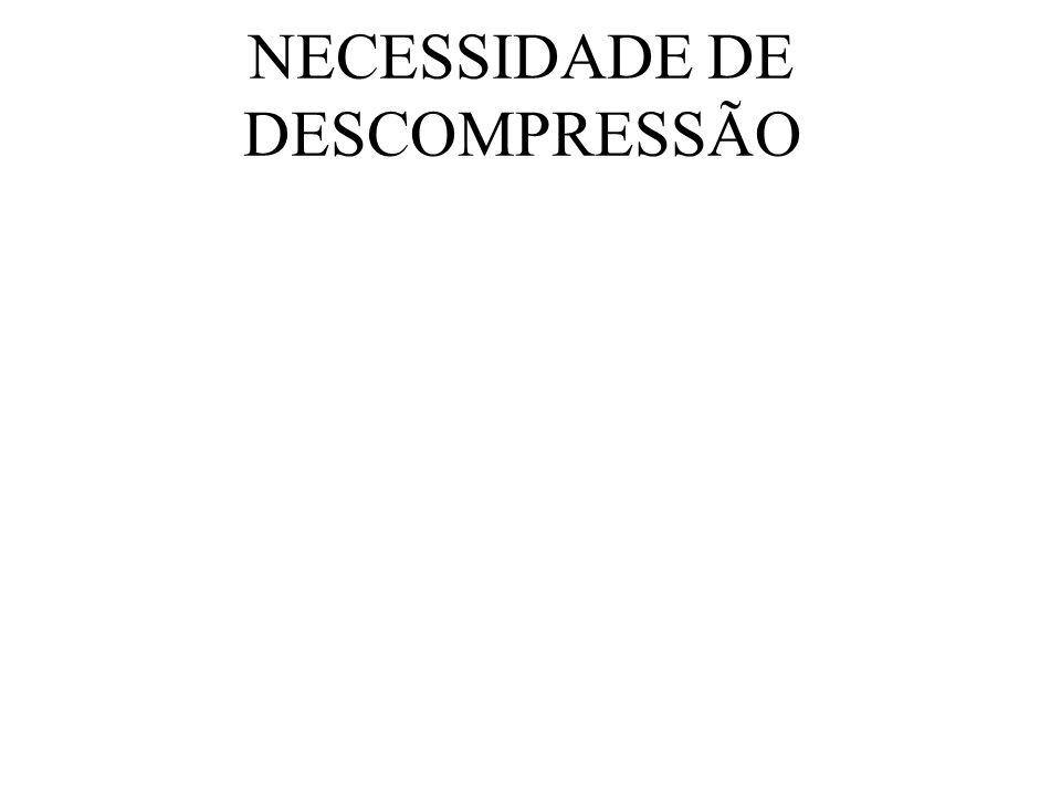 NECESSIDADE DE DESCOMPRESSÃO