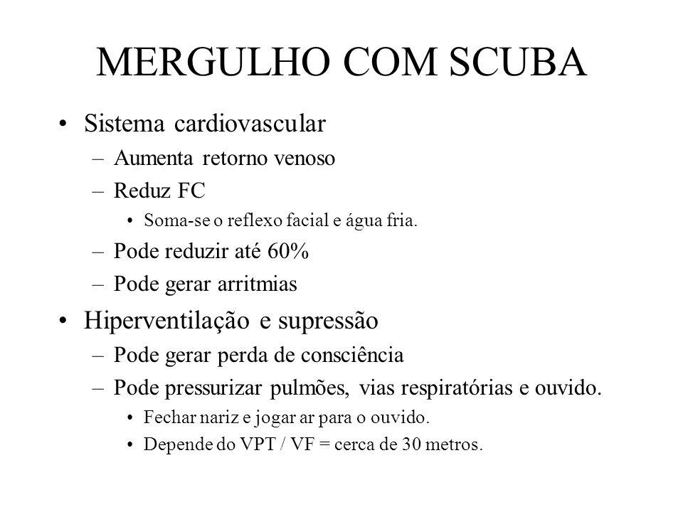 MERGULHO COM SCUBA Sistema cardiovascular Hiperventilação e supressão
