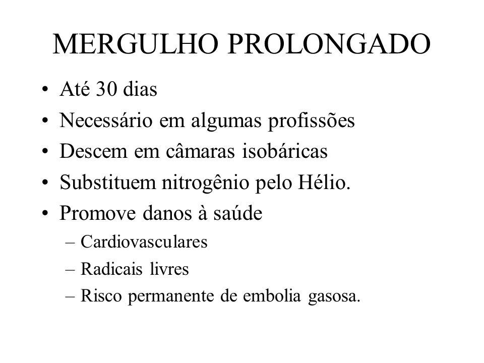 MERGULHO PROLONGADO Até 30 dias Necessário em algumas profissões