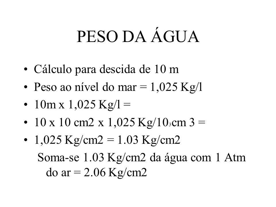 PESO DA ÁGUA Cálculo para descida de 10 m