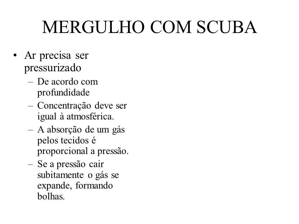 MERGULHO COM SCUBA Ar precisa ser pressurizado