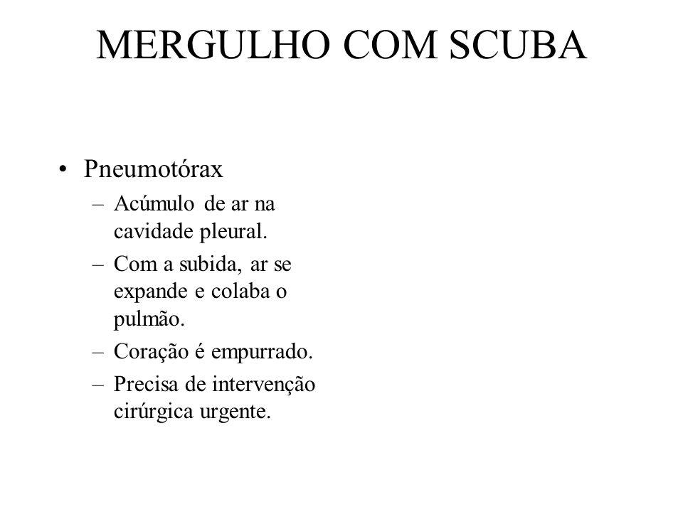 MERGULHO COM SCUBA Pneumotórax Acúmulo de ar na cavidade pleural.