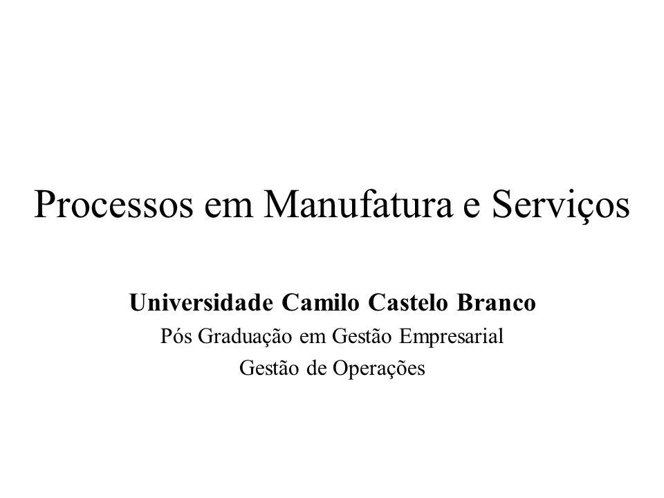 Processos em Manufatura e Serviços