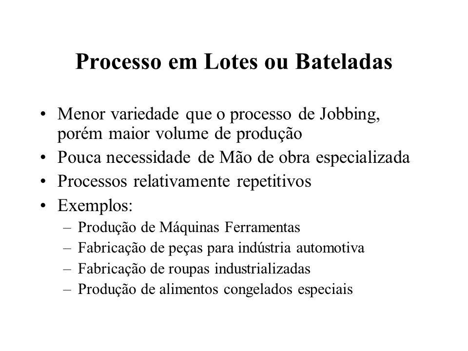 Processo em Lotes ou Bateladas
