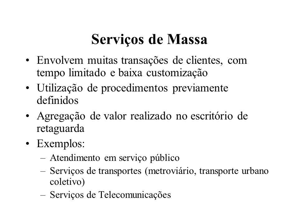 Serviços de Massa Envolvem muitas transações de clientes, com tempo limitado e baixa customização. Utilização de procedimentos previamente definidos.