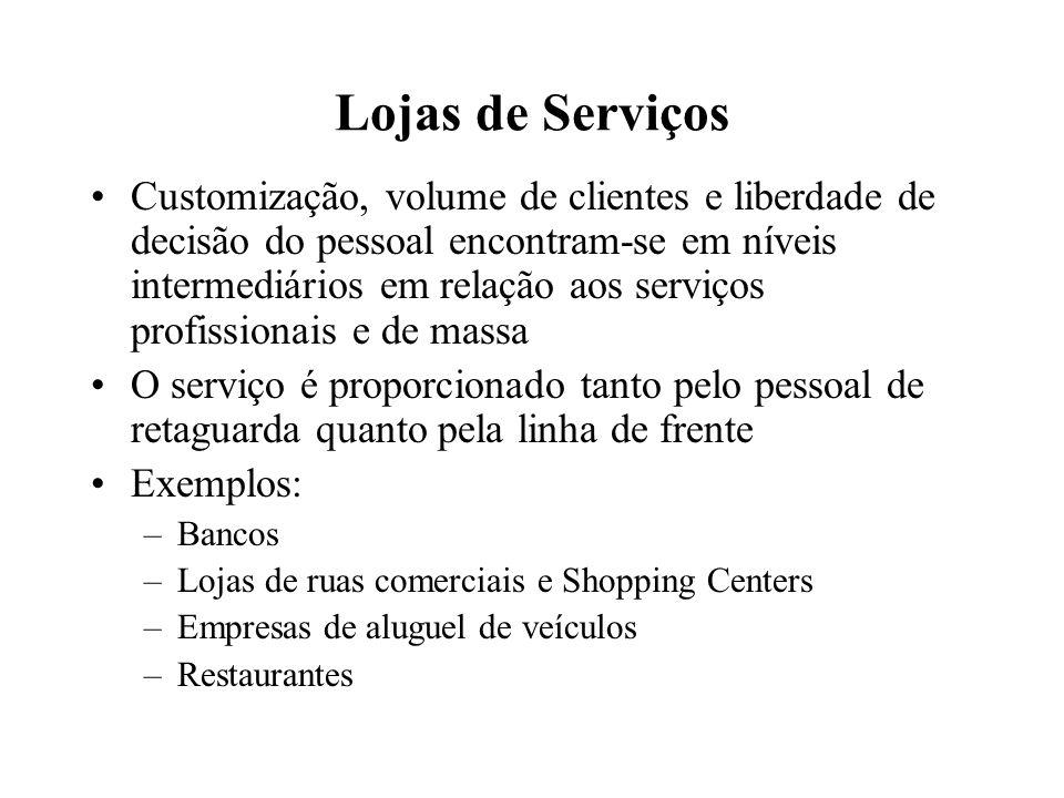 Lojas de Serviços