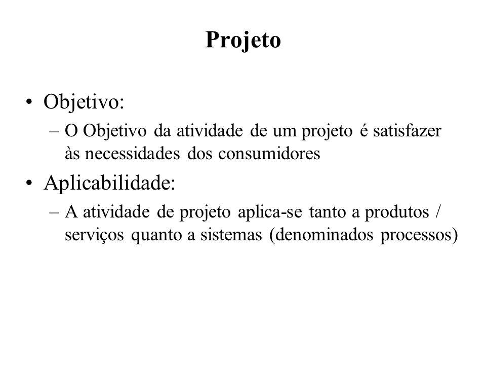 Projeto Objetivo: Aplicabilidade: