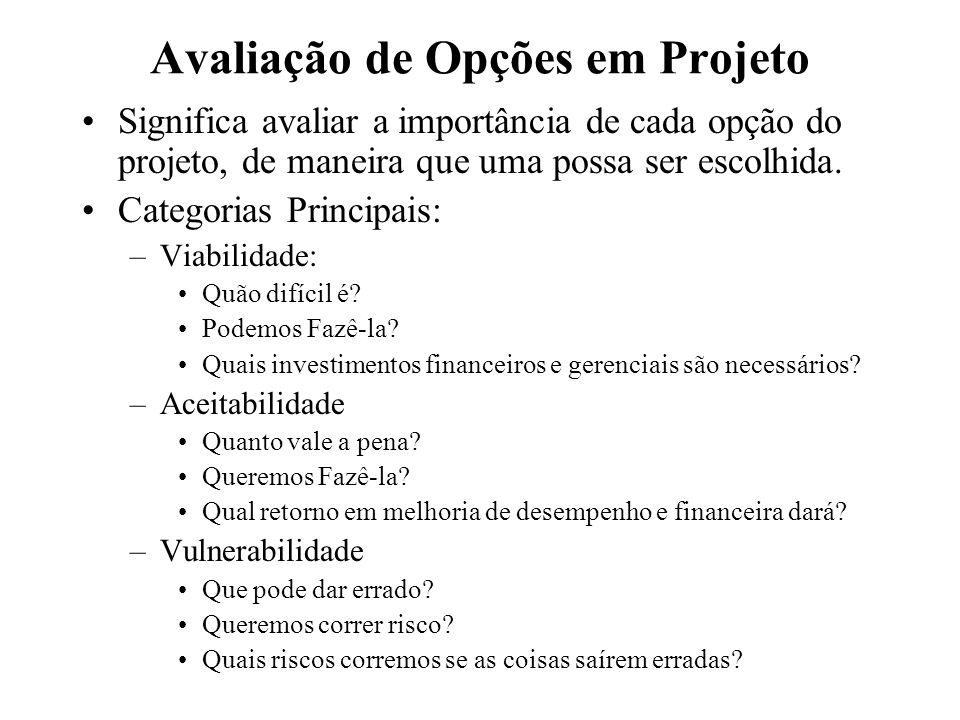 Avaliação de Opções em Projeto