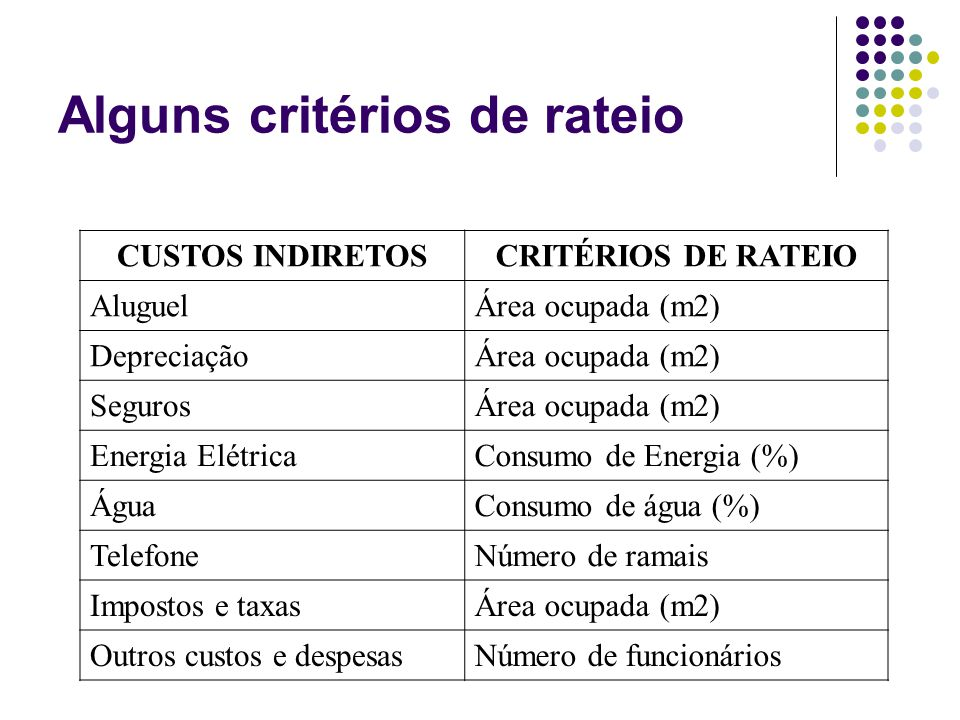 Alguns critérios de rateio