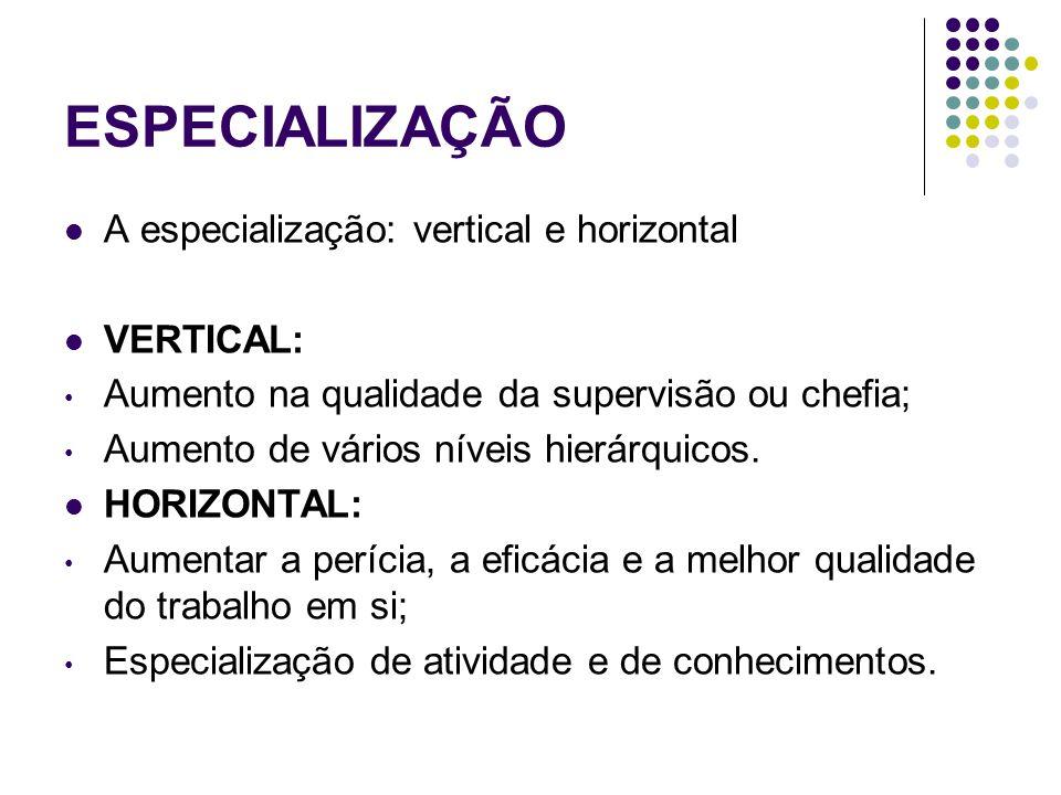 ESPECIALIZAÇÃO A especialização: vertical e horizontal VERTICAL: