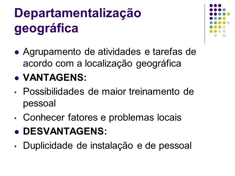 Departamentalização geográfica