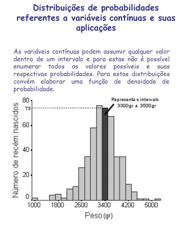 Distribuições de probabilidades referentes a variáveis contínuas e suas aplicações