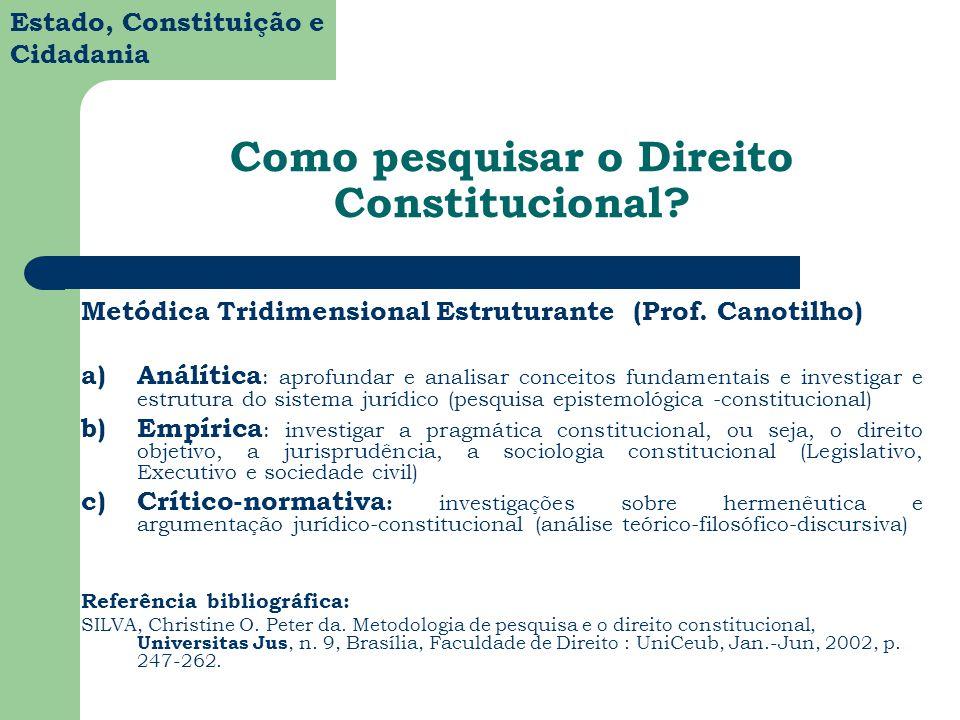 Como pesquisar o Direito Constitucional