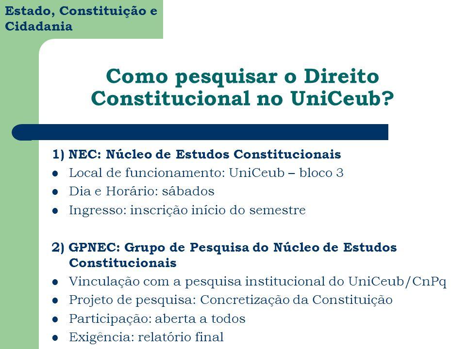 Como pesquisar o Direito Constitucional no UniCeub