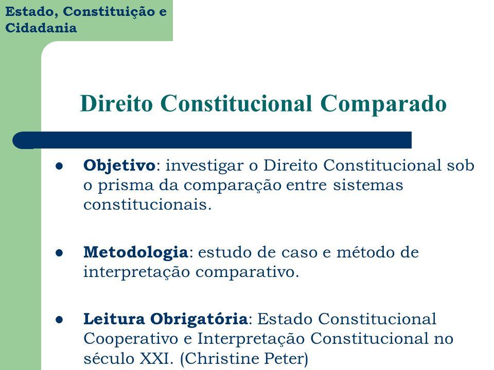 Direito Constitucional Comparado