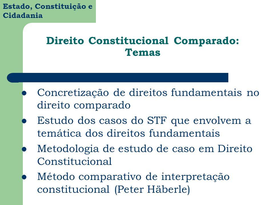 Direito Constitucional Comparado: Temas
