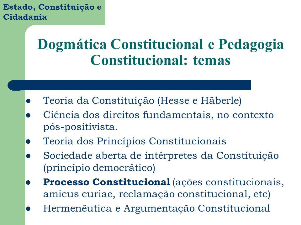 Dogmática Constitucional e Pedagogia Constitucional: temas