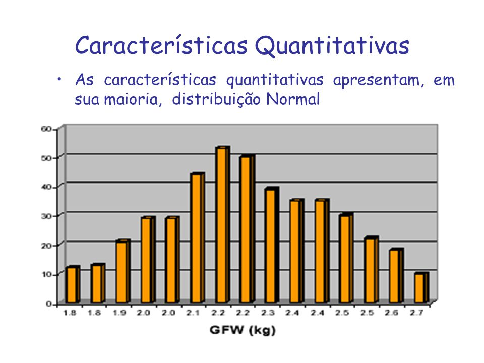Características Quantitativas