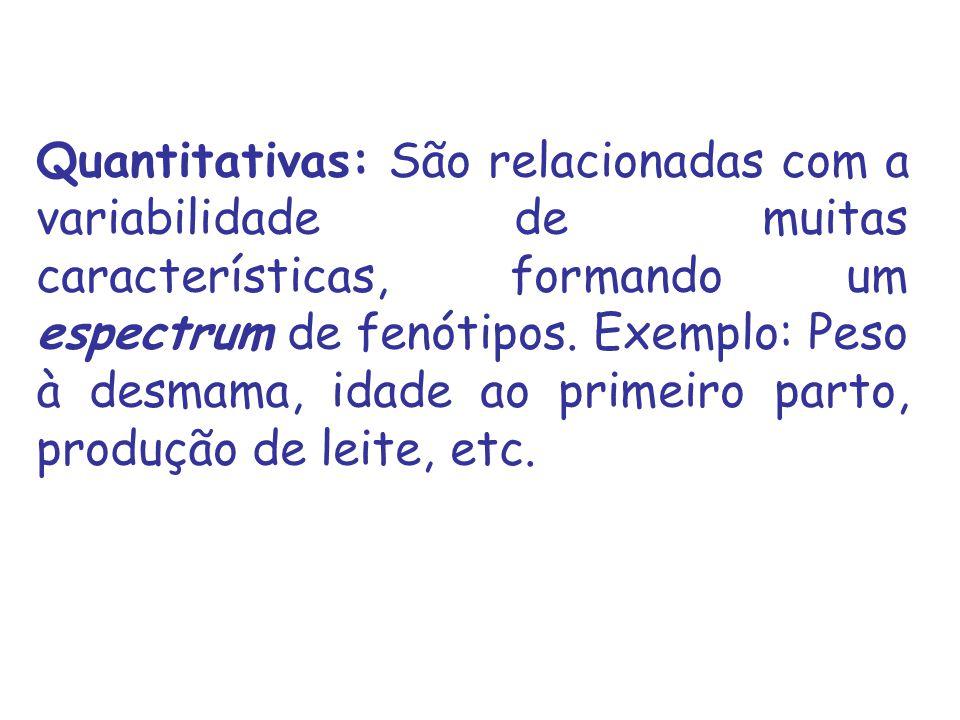 Quantitativas: São relacionadas com a variabilidade de muitas características, formando um espectrum de fenótipos.