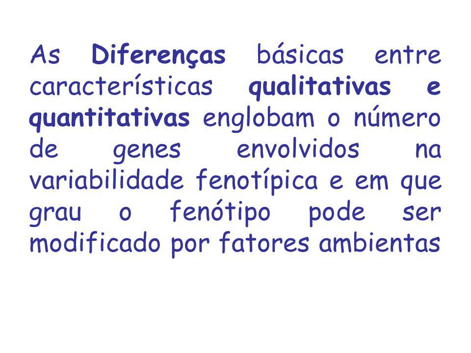 As Diferenças básicas entre características qualitativas e quantitativas englobam o número de genes envolvidos na variabilidade fenotípica e em que grau o fenótipo pode ser modificado por fatores ambientas