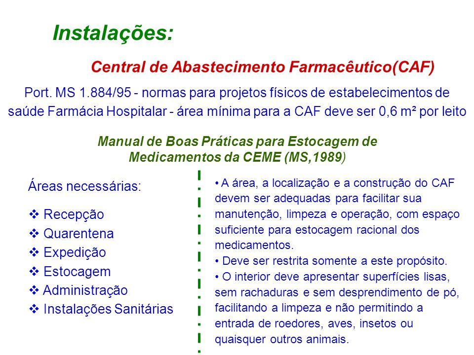 Instalações: Central de Abastecimento Farmacêutico(CAF)