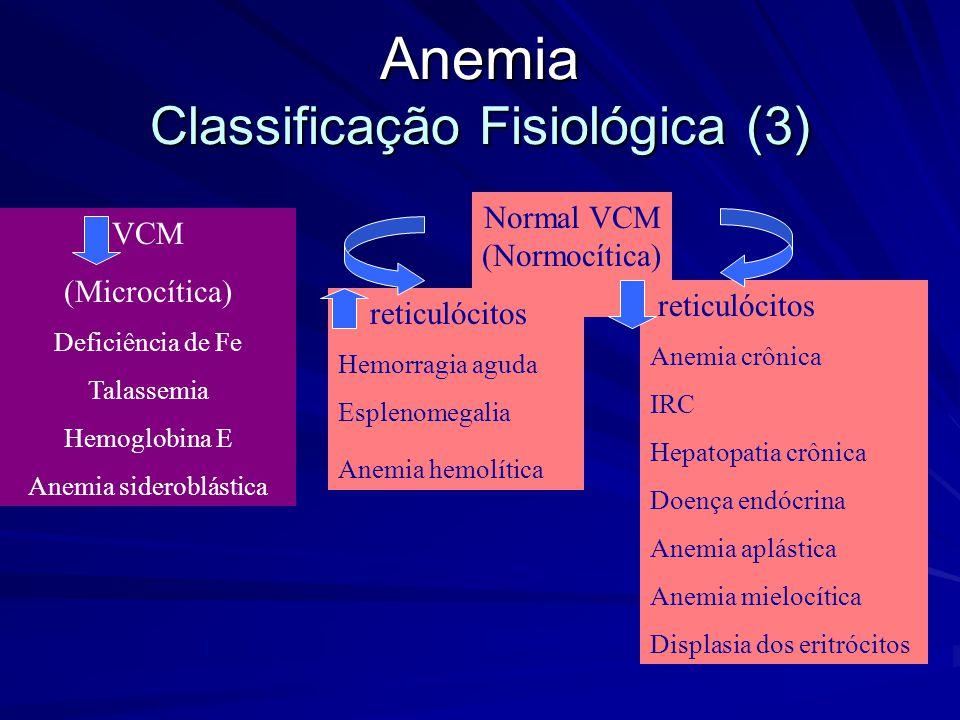 Anemia Classificação Fisiológica (3)