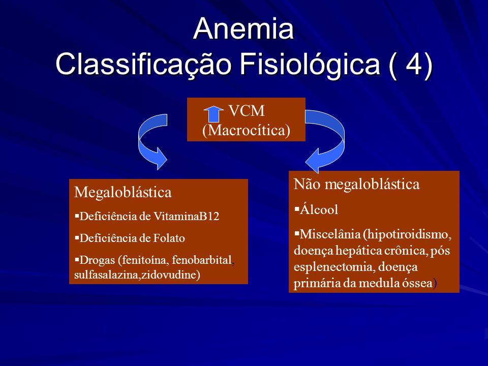 Anemia Classificação Fisiológica ( 4)