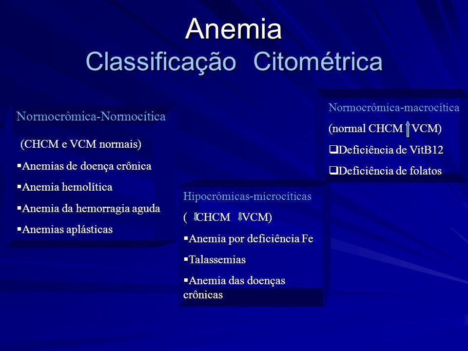 Anemia Classificação Citométrica