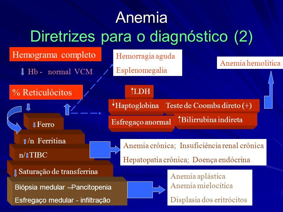 Anemia Diretrizes para o diagnóstico (2)