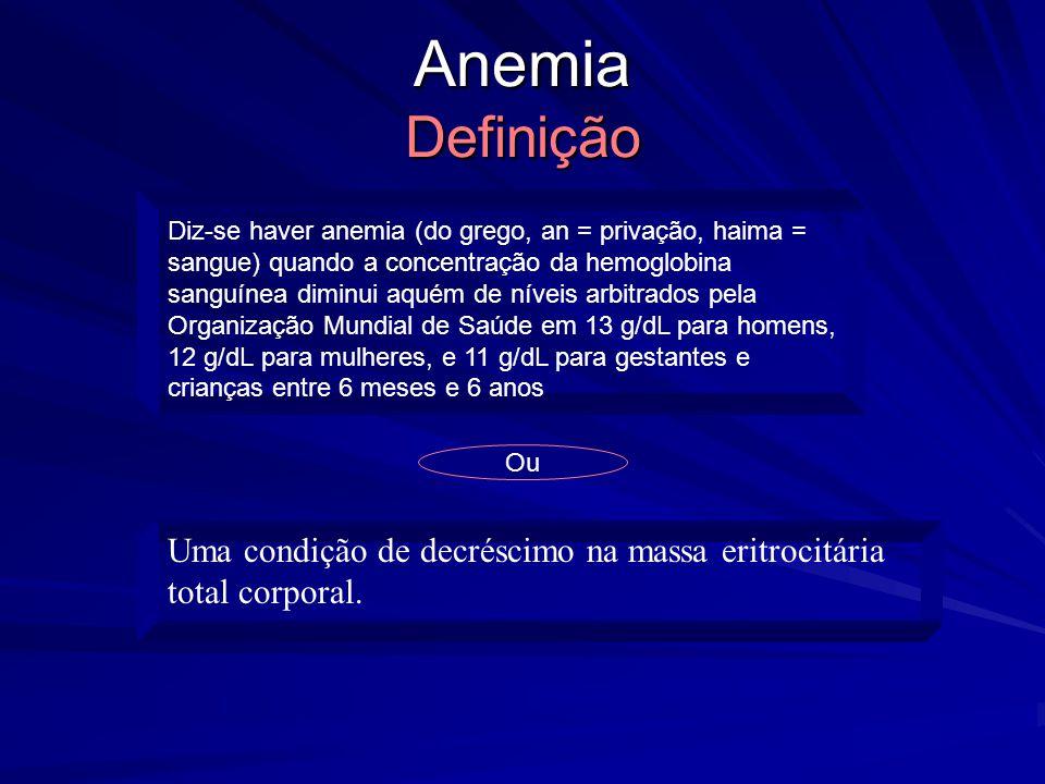 Anemia Definição