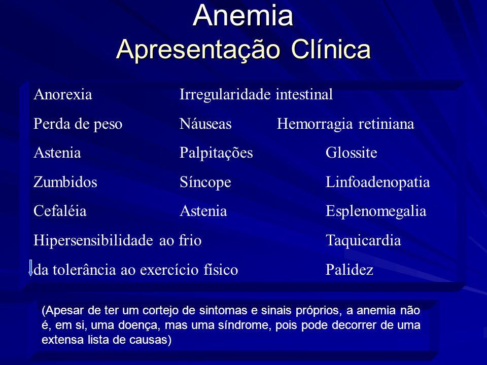 Anemia Apresentação Clínica